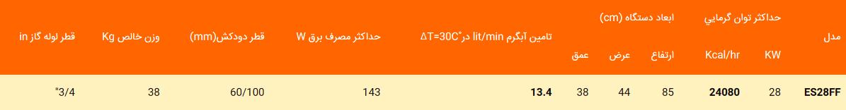 پکیج شوفاژ دیواری ایران رادیاتور مدل ES28FF