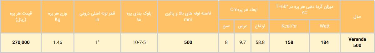 رادیاتور آلومینیومی ایران رادیاتور مدل وراندا 500