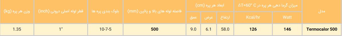 رادیاتورآلومینیومی ایران رادیاتور مدل Termocalor 500