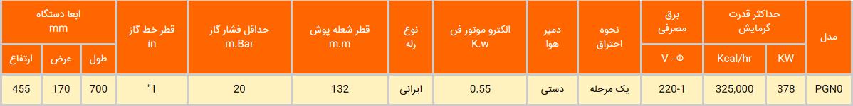مشعل گازی ایران رادیاتور مدل PGN0