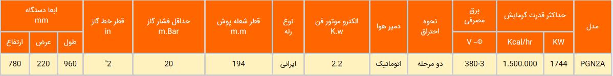 مشعل گازی ایران رادیاتور مدل PGN2A